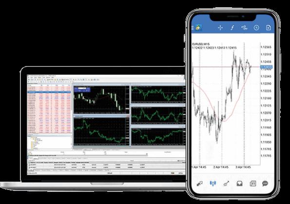 Meta trader platform