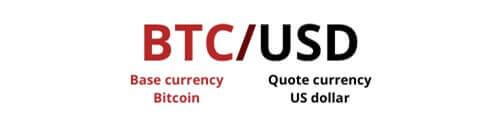 (Bitcoin/US dollar)